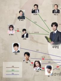 '초인가족 2017' 월요일 예능보다 재미있을까? 박혁권vs박선영vs김지민…3회-4회 예고, 인물관계도, 몇부작?