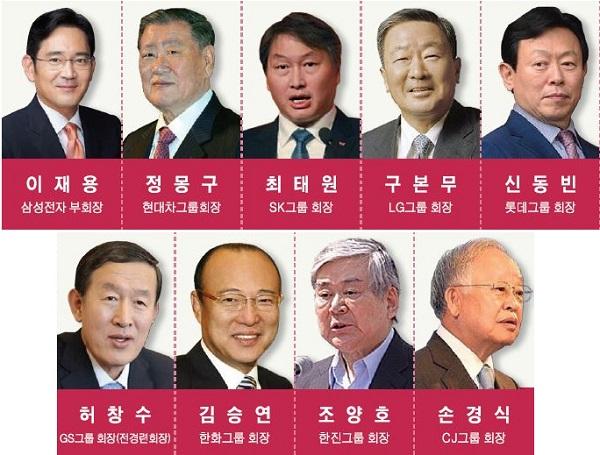 지난해 12월 6일 국회 국정조사 청문회에 증인으로 출석한 재계 총수 9인.