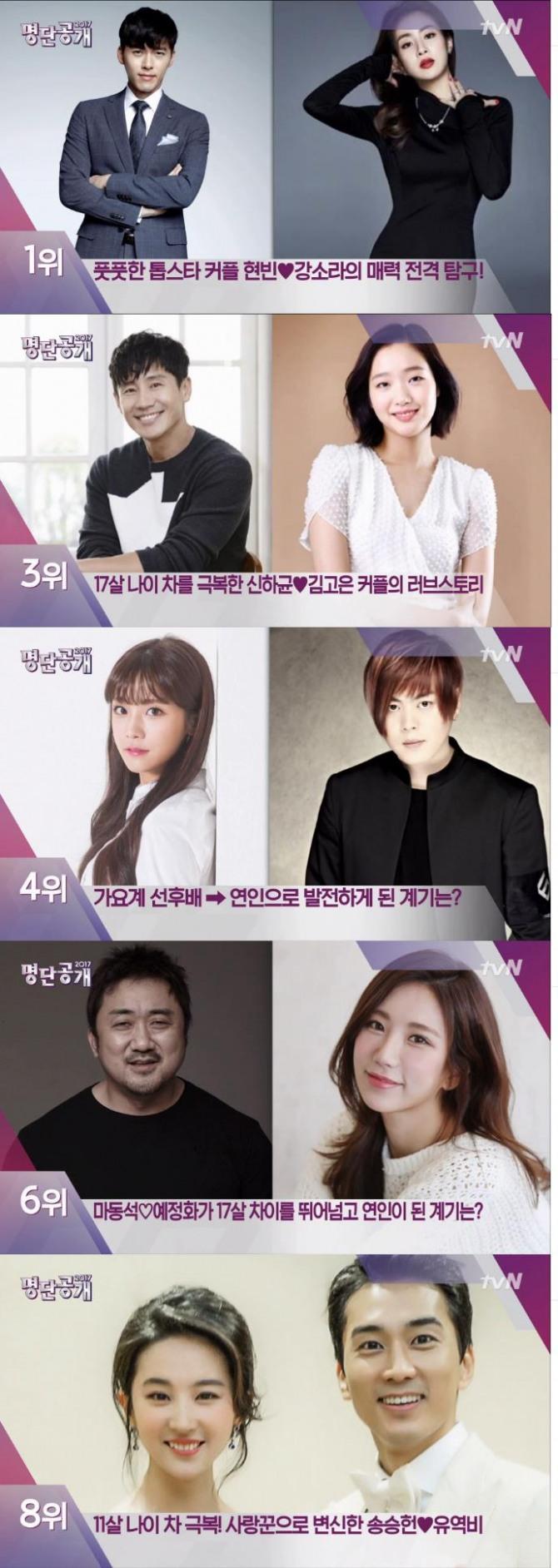 현빈과 강소라 커플이 9일 방송된 tvN '명단공개' 연예계 최강 나이 파괴 커플 1위에 꼽혔다./사진=tvN 방송 캡처
