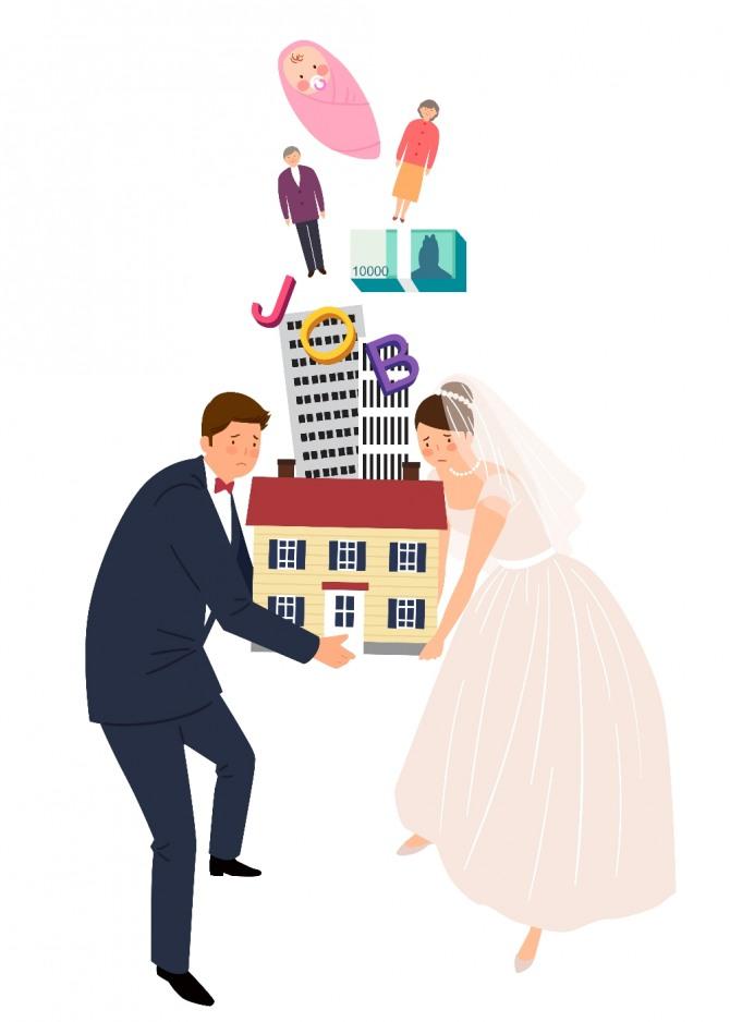 젊은이들이 미래가 불투명하기 때문에 결혼을 꺼린다. 국가는 젊은이들이 자아실현에 대한 욕구를 북돋워주어야 국가 미래가 밝아진다. 자료=글로벌이코노믹