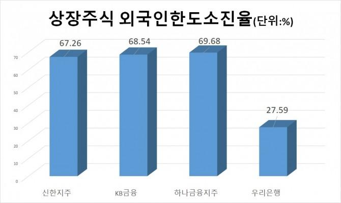 자료=한국거래소(2018년 12월 26일 거래 기준)